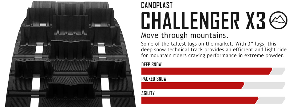 Challenger X3 Snowmobile Track