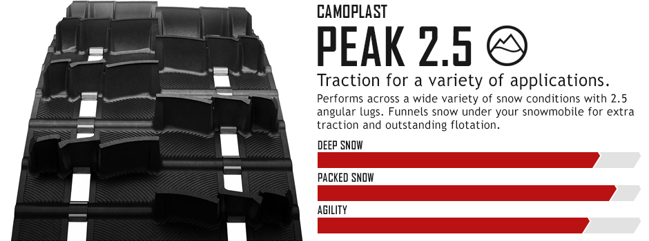 Peak 2.5 Snowmobile Track